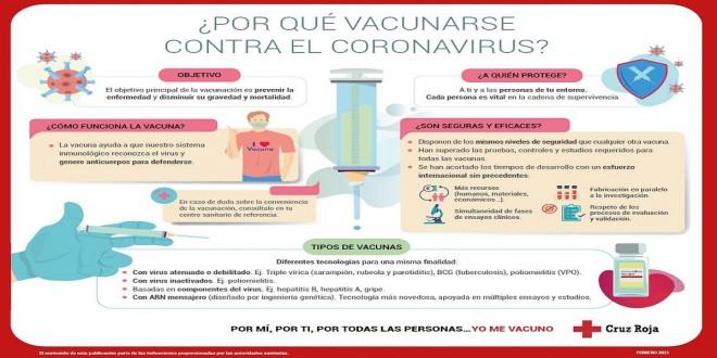 Cruz Roja formacion sobre vacunas covid Abril2021 (1)
